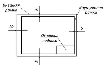 http://cherch-ikt.ucoz.ru/osnov/razd1/img/format_3.jpg