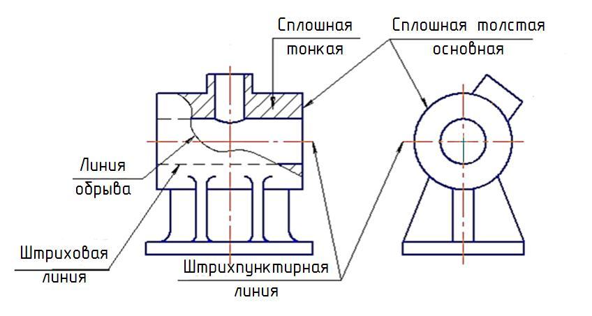 http://cherch-ikt.ucoz.ru/osnov/razd1/img/linii_1.jpg