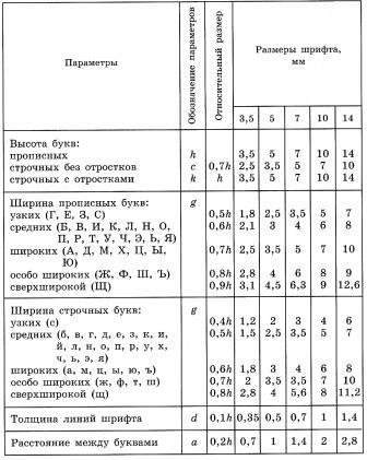 http://cherch-ikt.ucoz.ru/osnov/razd1/img/schr_tabl_1.jpg