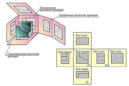 http://cherch-ikt.ucoz.ru/osnov/razd2/img/vidi_1.jpg