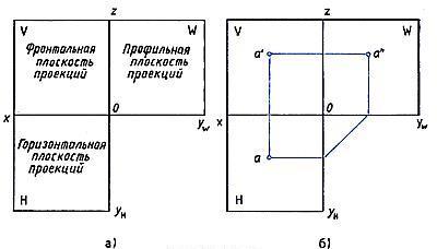 http://cherch-ikt.ucoz.ru/osnov/razd2/img/vidi_3.jpg