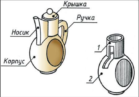 http://cherch-ikt.ucoz.ru/osnov/razd3/img/analiz_formi_8.jpg