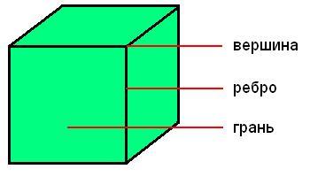 http://cherch-ikt.ucoz.ru/osnov/razd3/img/vershini_1.jpg