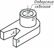 http://cherch-ikt.ucoz.ru/osnov/razd4/img/graf_razrez_2.jpg