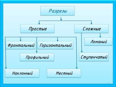 http://cherch-ikt.ucoz.ru/osnov/razd4/img/razr_2b.jpg