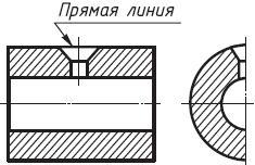 http://cherch-ikt.ucoz.ru/osnov/razd4/img/uslovnosti_11.jpg