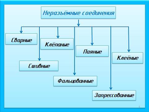 http://cherch-ikt.ucoz.ru/osnov/razd5/img/rezba_2.jpg